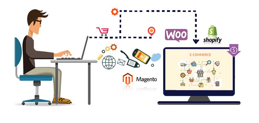 Fulfill Ecommerce needs with WINX Technologies
