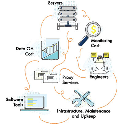Web Data Extraction Service in house Crawling Way WINX Technologies